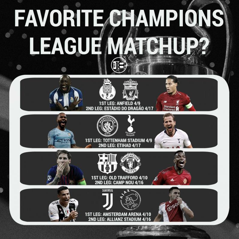 2019 Champions League Quarterfinal Draw