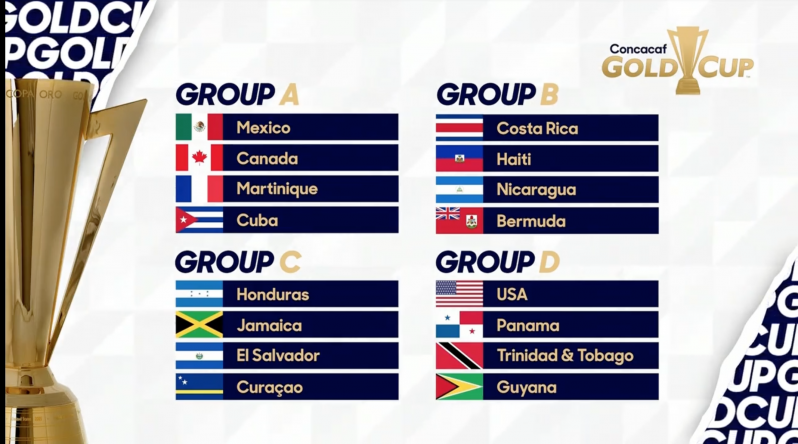 2019 Gold Cup Draw