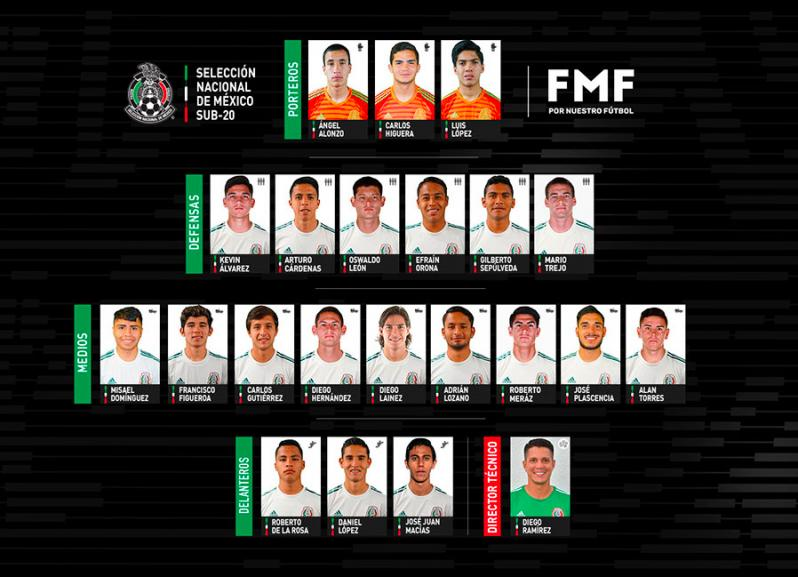Mexico Best Young Soccer Players