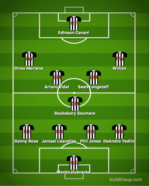 Latest Newcastle Transfers