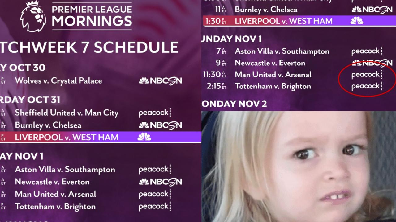 How To Watch Man Utd-Arsenal In US