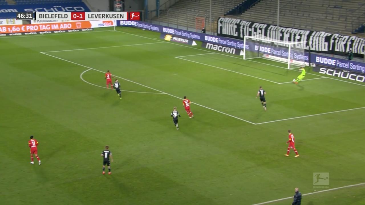Worst Own Goal Ever Lukáš Hrádecký