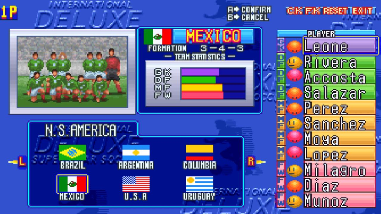 Nombres reales International Superstar Soccer