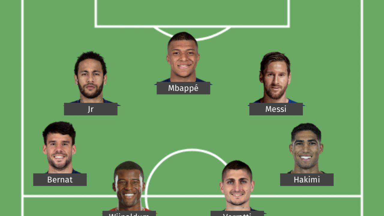 Potential PSG Starting XI 2021