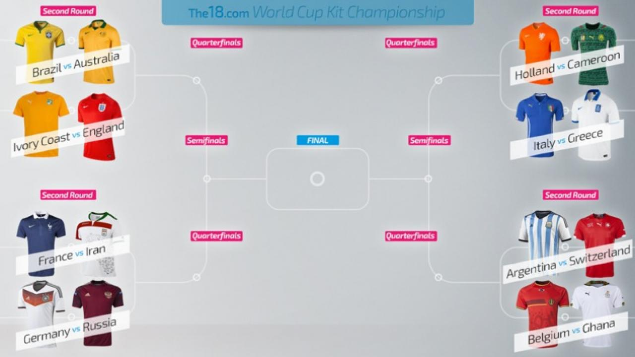 World Cup Kit Bracket