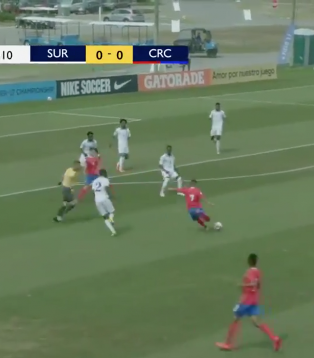 Concacaf U-17 Championship Highlights