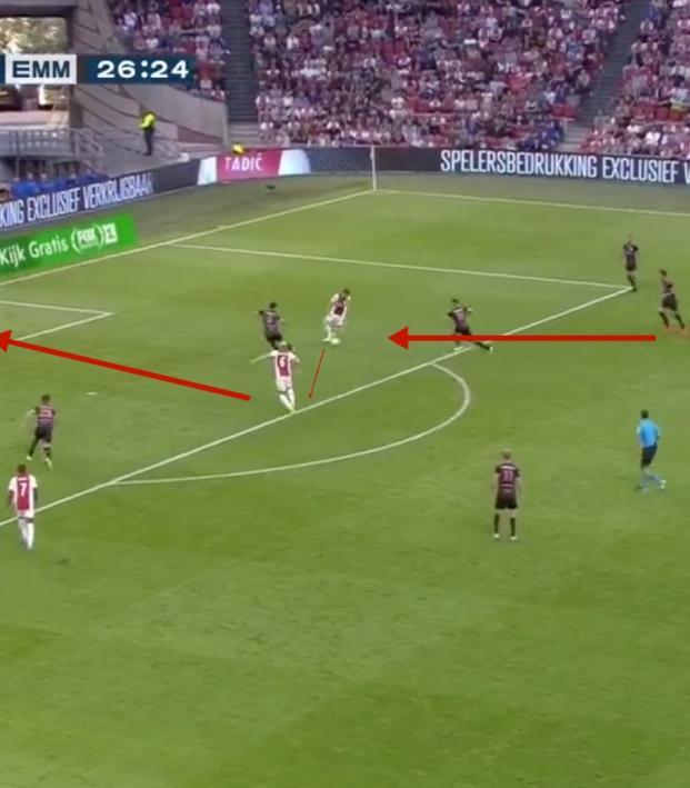 Ajax vs Emmen Highlights