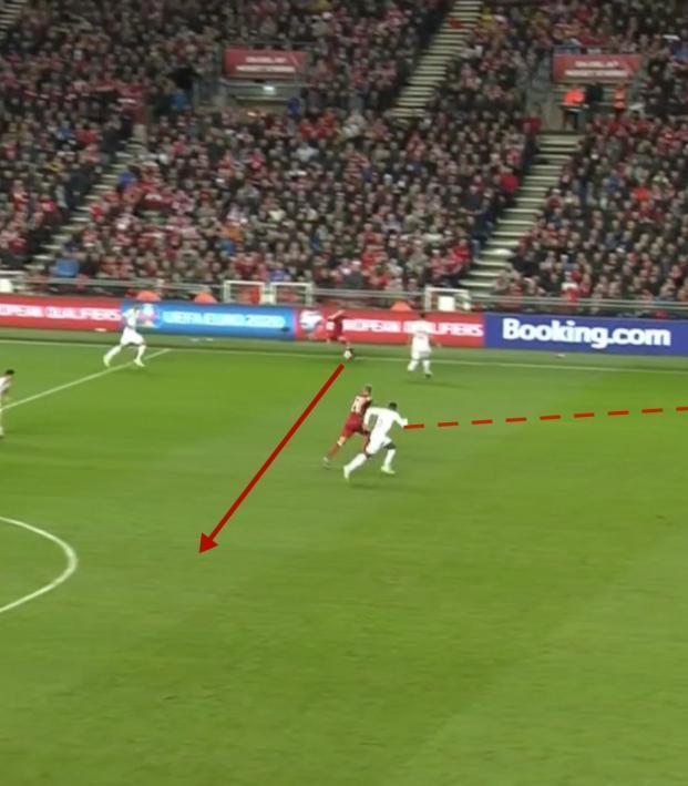 Denmark vs Switzerland Highlights