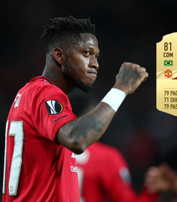 Best Cheap Players FUT