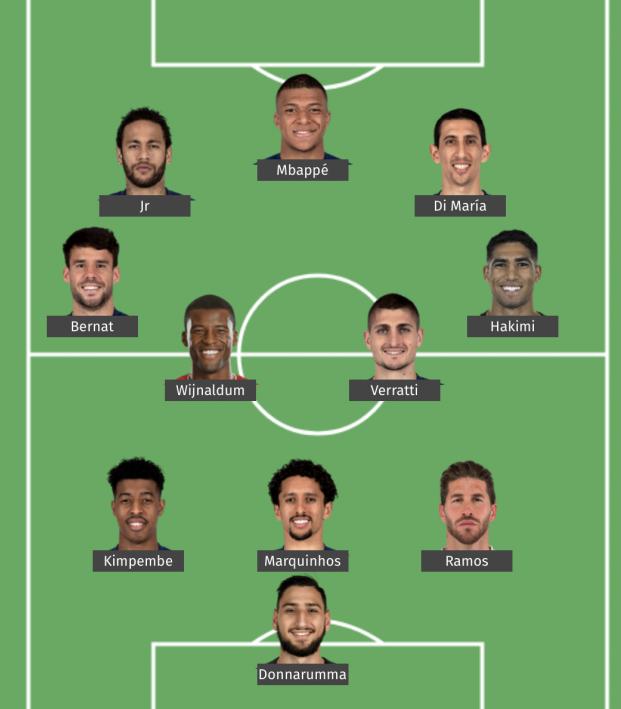 PSG Starting XI 2021