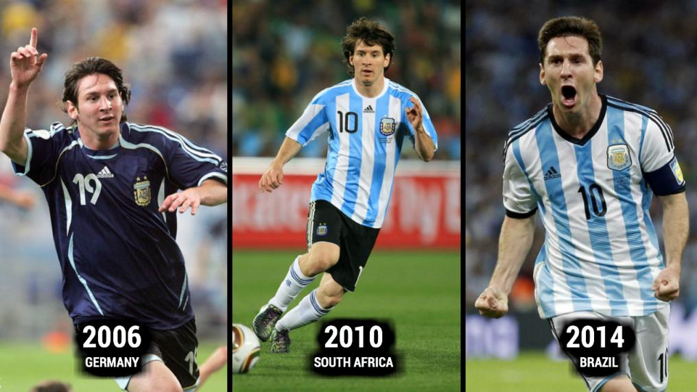 Lionel Messi World Cup Evolution