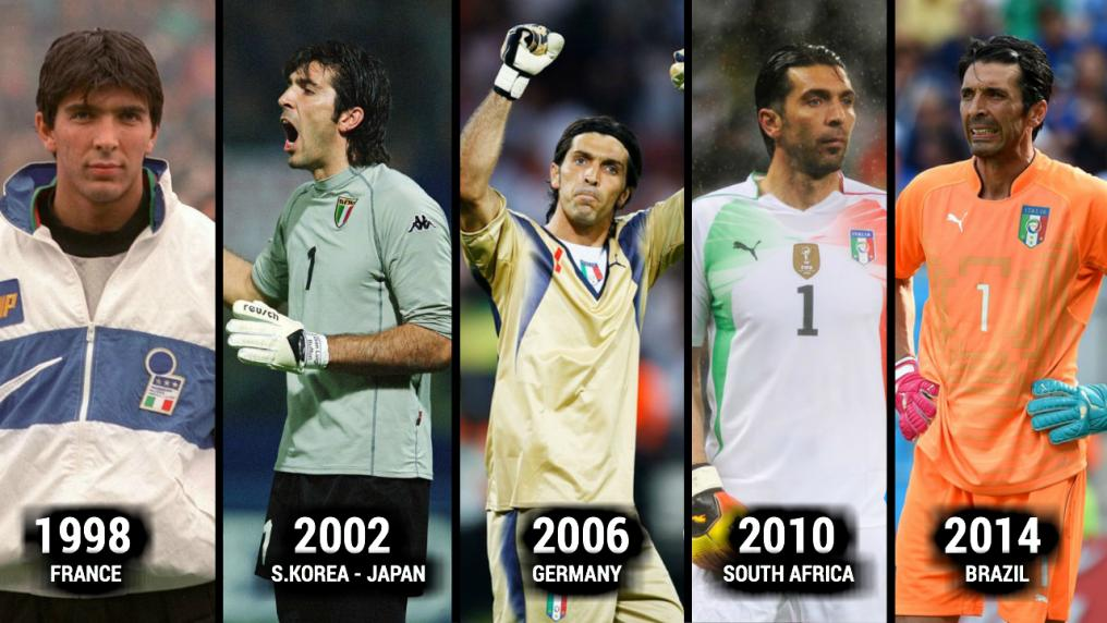 Gianluigi Buffon World Cup Evolution