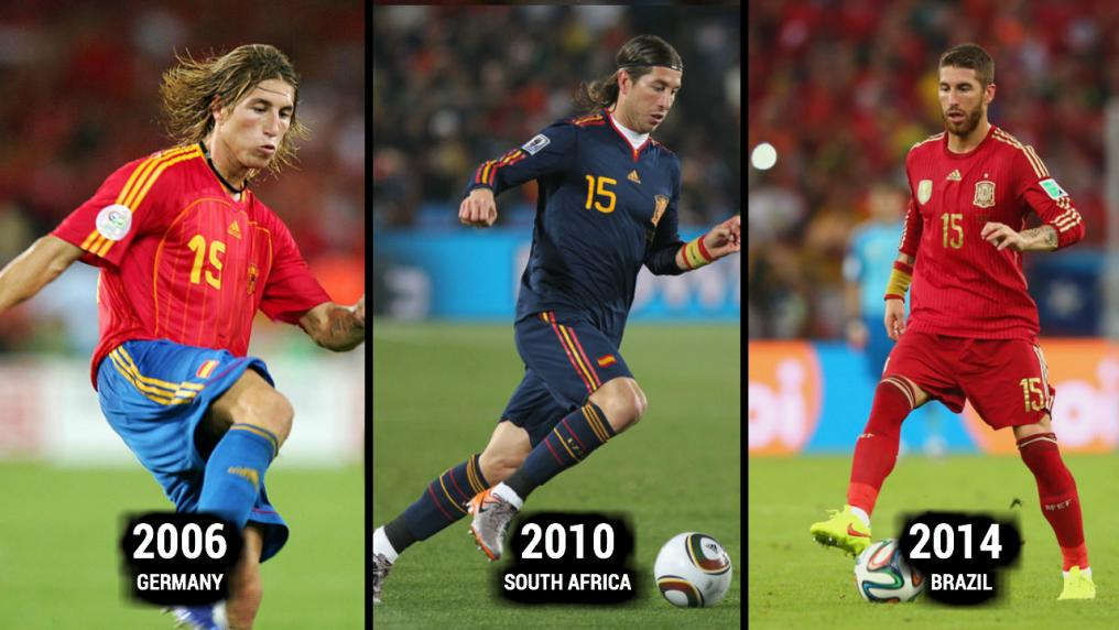 Sergio Ramos World Cup Evolution