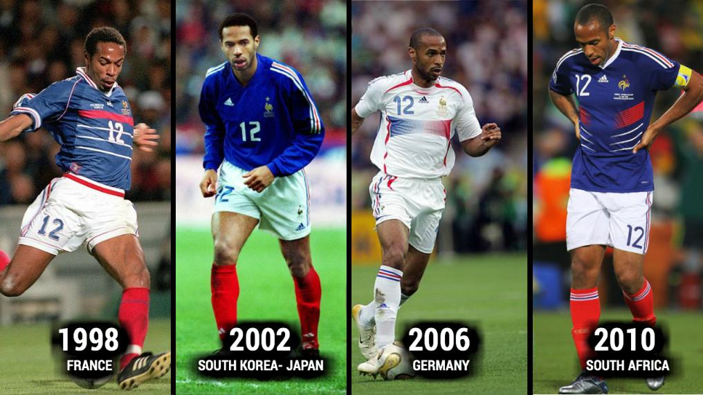 Thierry Henry World Cup Evolution