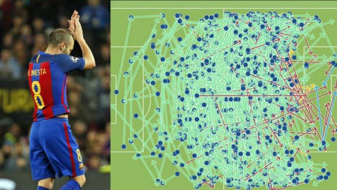 Barcelona's passing record against Gladbach