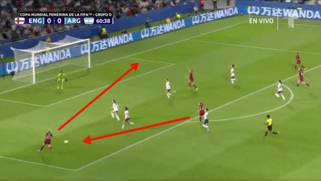 England vs Argentina Highlights