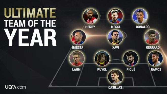 UEFA Ultimate XI