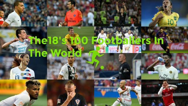 100 Footballers in the World