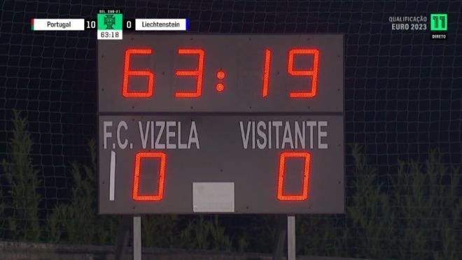 U21 Portugal vs Liechtenstein Scoreboard