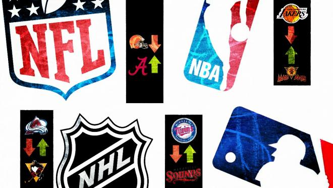 Promotion and Relegation in American Sports