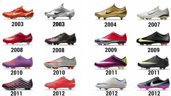 Every Boot Nike Has Made Cristiano Ronaldo