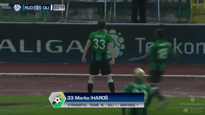 Marko Iharos Goal