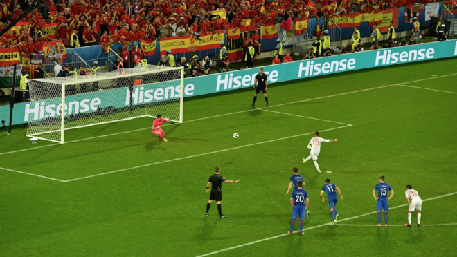 Sergio Ramos Penalty