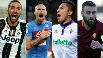 Previewing Italy's European draw