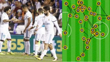 Real Madrid's 44 pass move