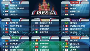 The 10 Best World Cup Bets You Can Place Amongst Friends