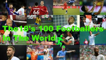 The18's 100 Footballers In The World 2019 (Full List)