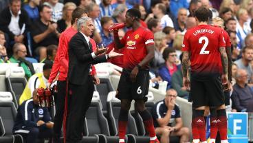 Jose Mourinho Manchester United tactics