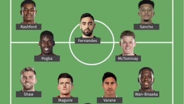 Manchester United Starting XI 2021