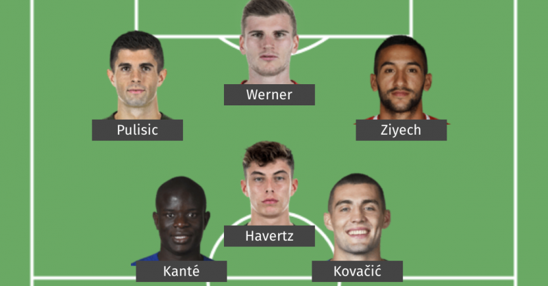 Potential Chelsea Starting Xi 2020 Is Absolutely Filthy
