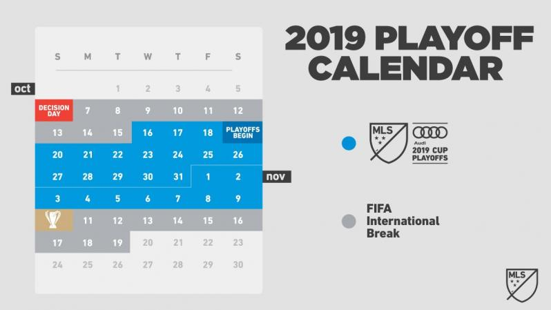 MLS Playoff format