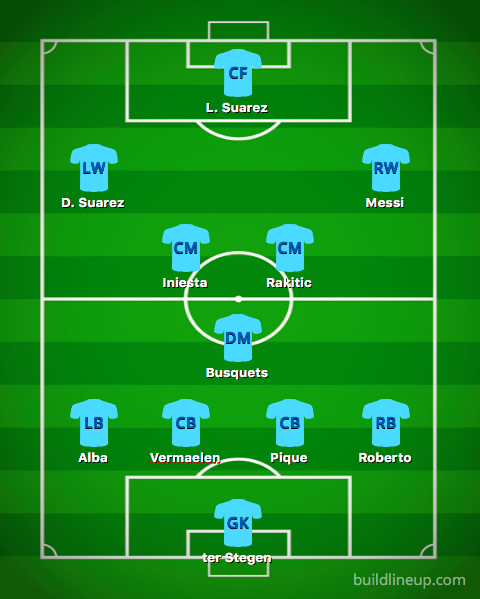 El Clasico 2017 Starting Lineups And Formations