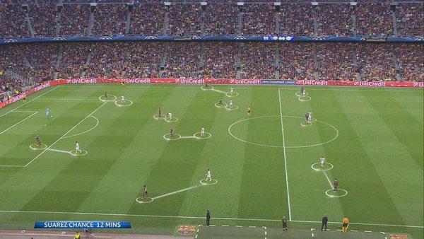 Why Pep Guardiola May End Up At Manchester City