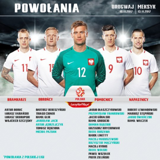 Poland World Cup squad