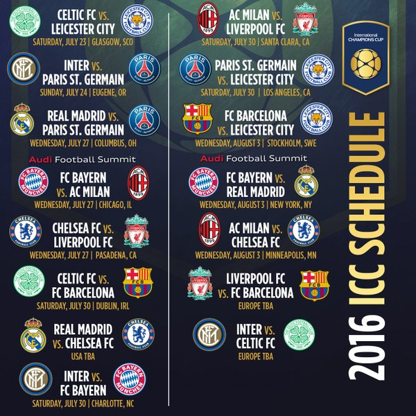 what is international champions cup