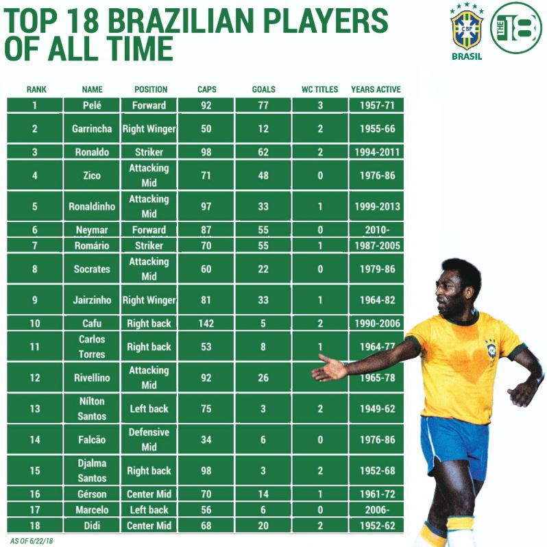 Top-Brazilian%20Players-2.jpg