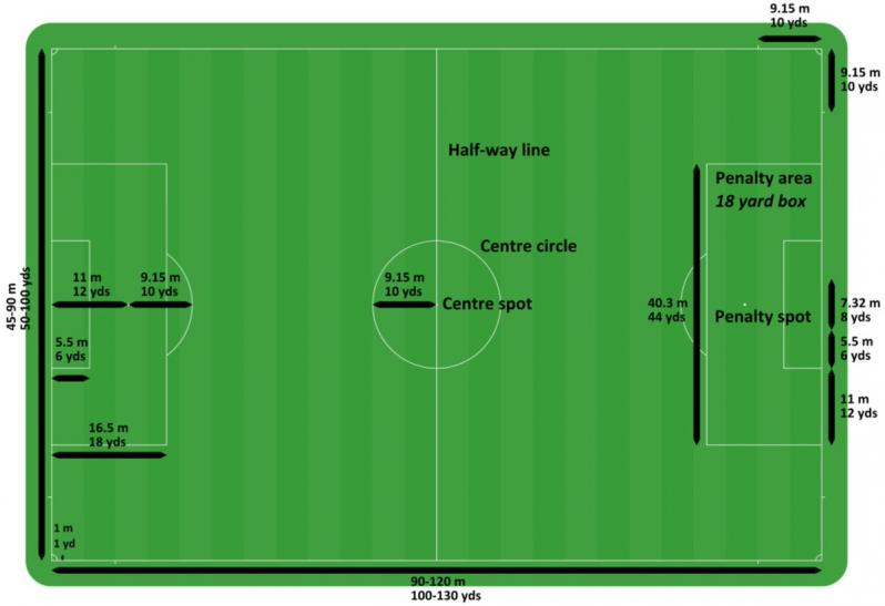 Soccer pitch dimensions