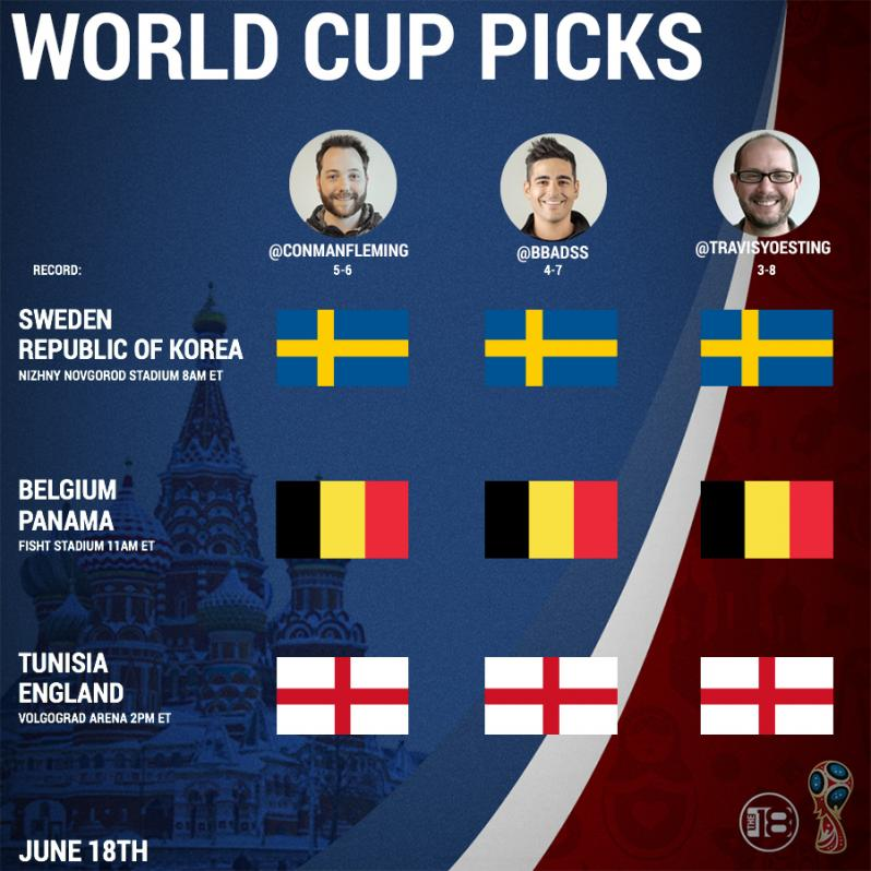 World Cup Predictions Day 5