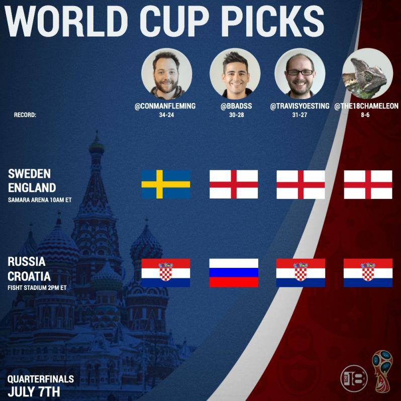 World Cup Predictions Sweden-England and Russia-Croatia