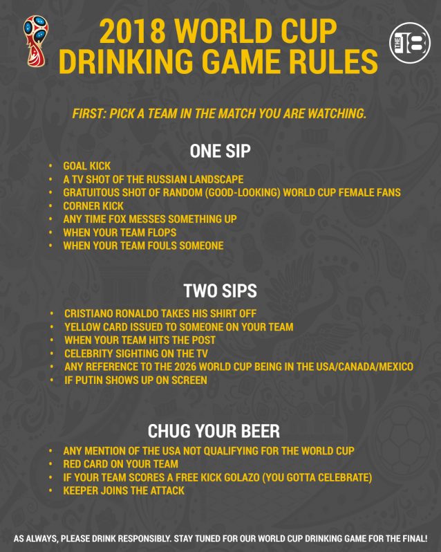 World Cup Drinking Game Rules