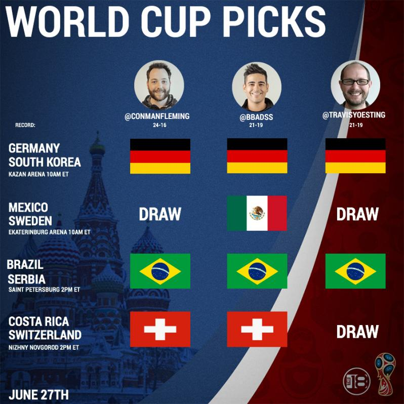 World Cup Predictions Mexico-Sweden, Germany-South Korea, Brazil-Serbia,Costa Rica - Switzerland